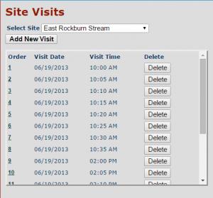 Visit List